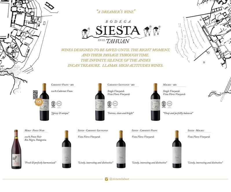 siesta_info